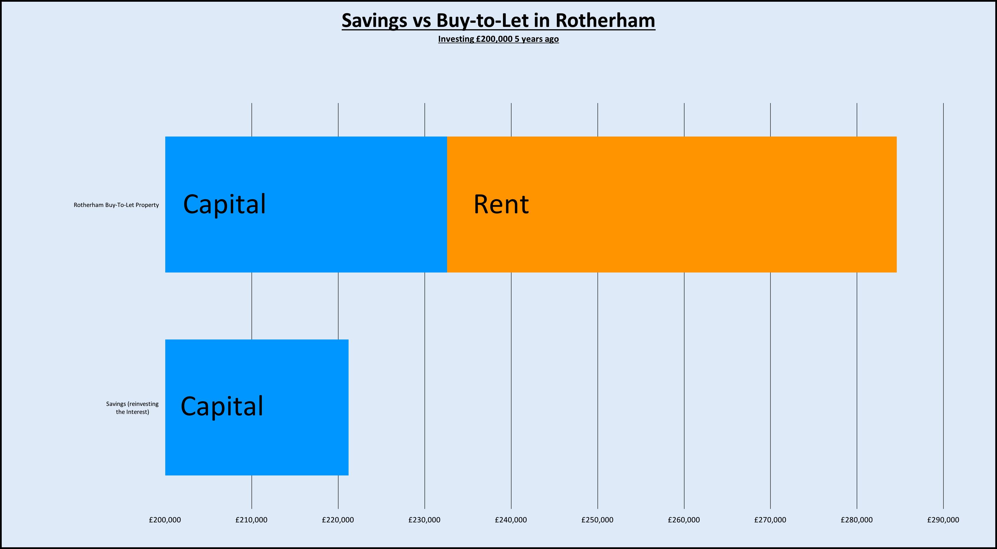savings-v-buytolet